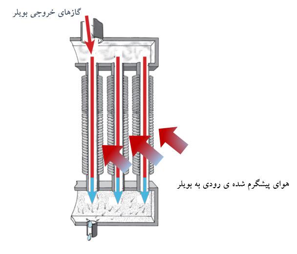 condensing-boiler-condense